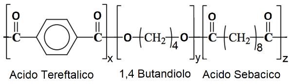 formula pbst