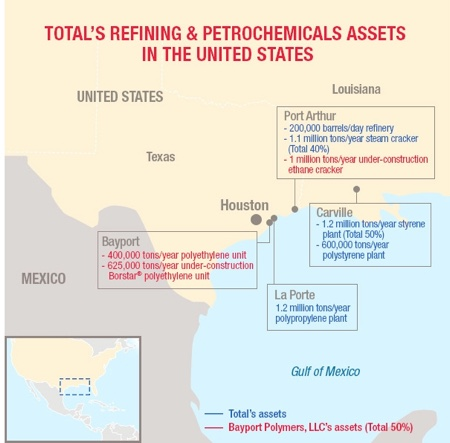Total impianti Texas
