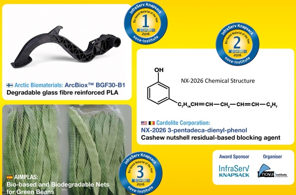 Bio-based Material of the Year 2018