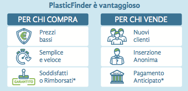 Plastic Finder benefici