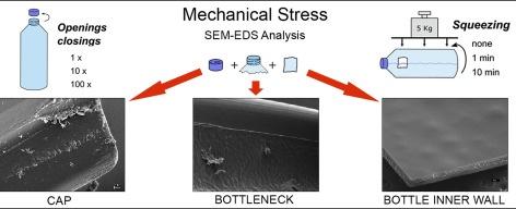 ricerca tappi micoplastiche water research