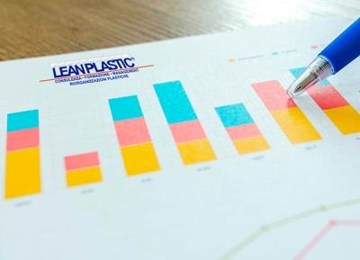 Lean Plastic